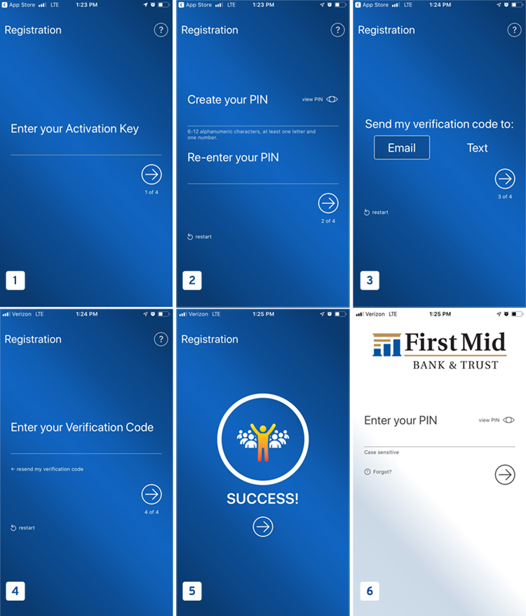 6 Easy Steps to Activating your First Mid Business Mobile app.