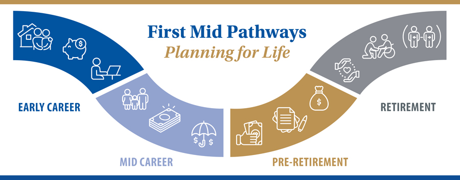 First Mid Pathways, Planning for Life
